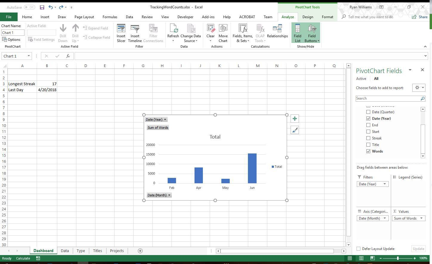 Creating Graphs PivotChart